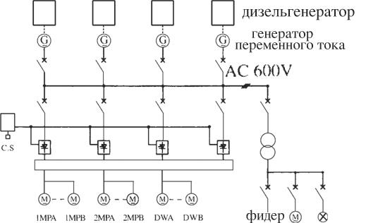 Схема электрической системы буровой установки.